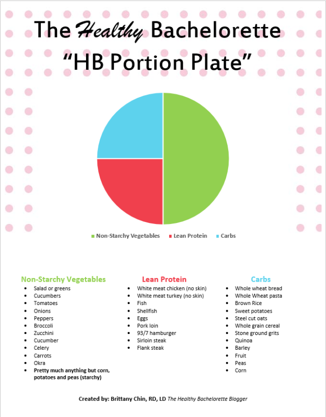 JPEG HB Portion Plate