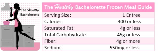 Healthy Bachelorette Frozen Meal Guide